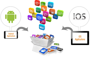 Android-Ios-Mobile-Apps-development-islamabad